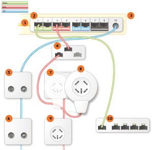 fiber bredband och tv